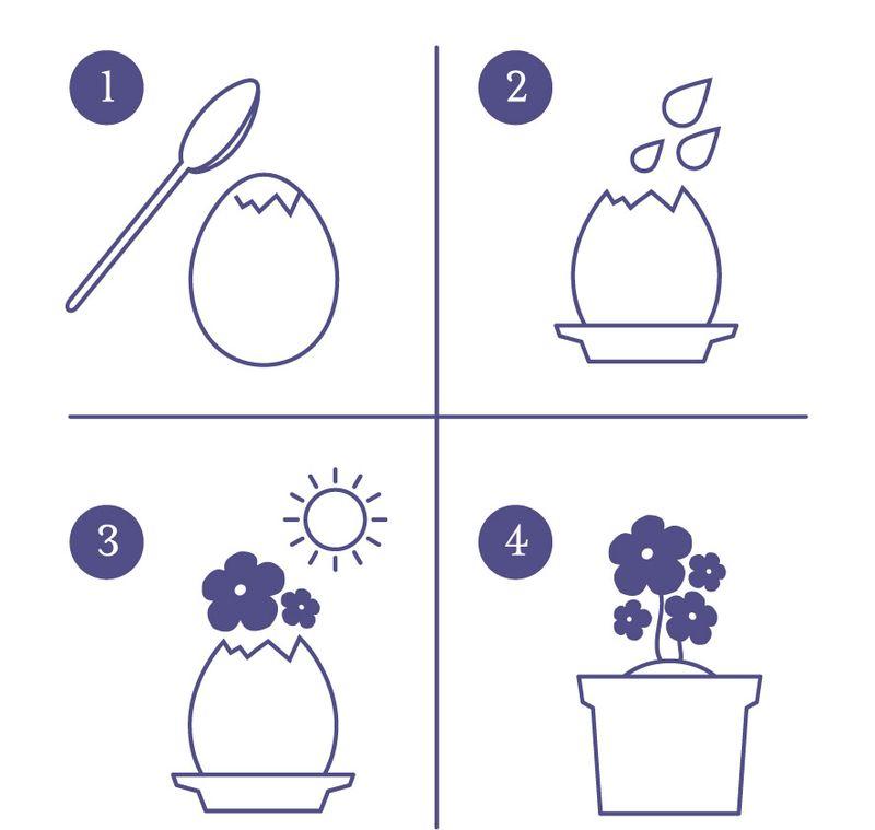 Pâques-eggling_logo03_FL